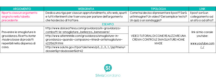 sample pianeo editoriale social